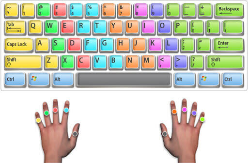 NCH KeyBlaze Typing Tutor Plus Crack 4.02 Free Download